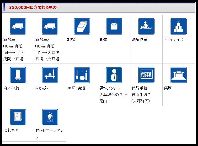 大阪市立北斎場 家族葬 葬儀費用詳細