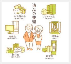 遺品整理 大阪