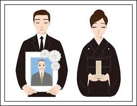 喪主と施主