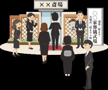 大阪市立北斎場 入り口 イラスト